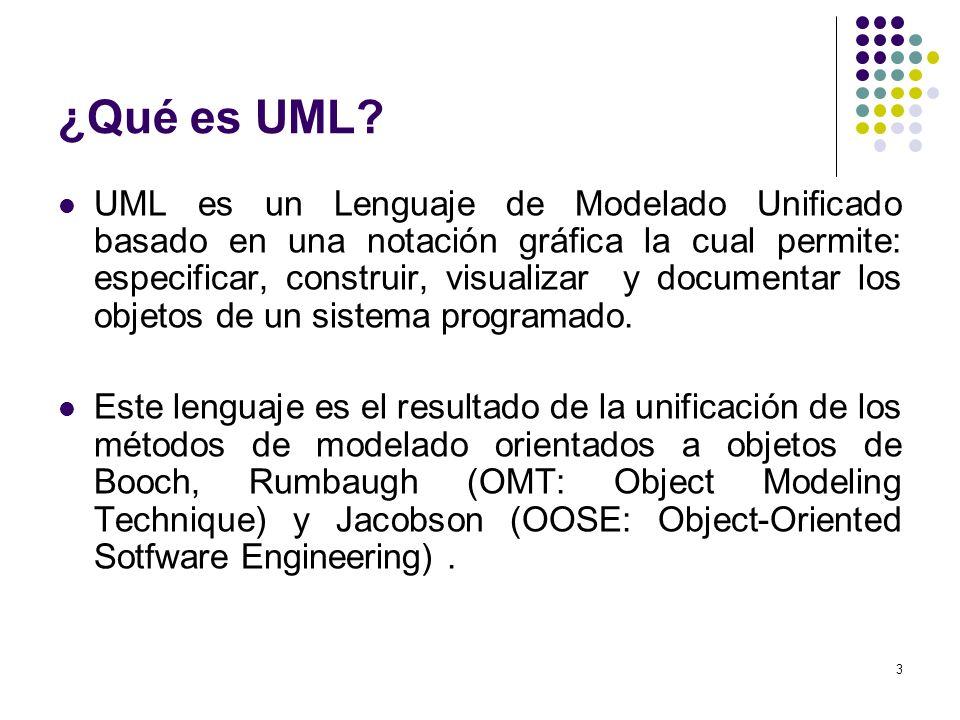 ¿Qué es UML