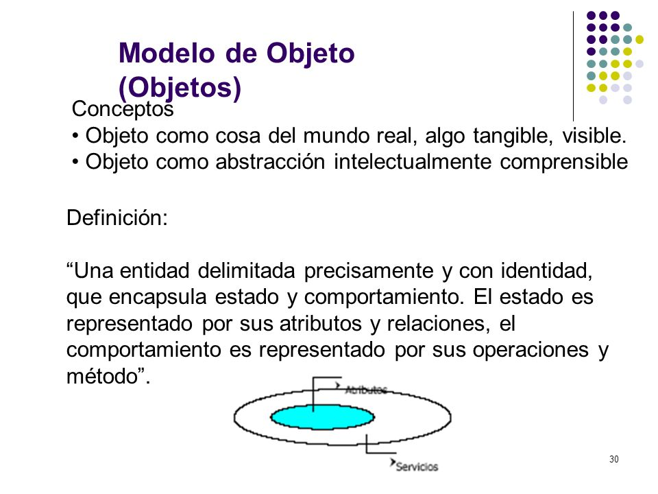 Modelo de Objeto (Objetos)