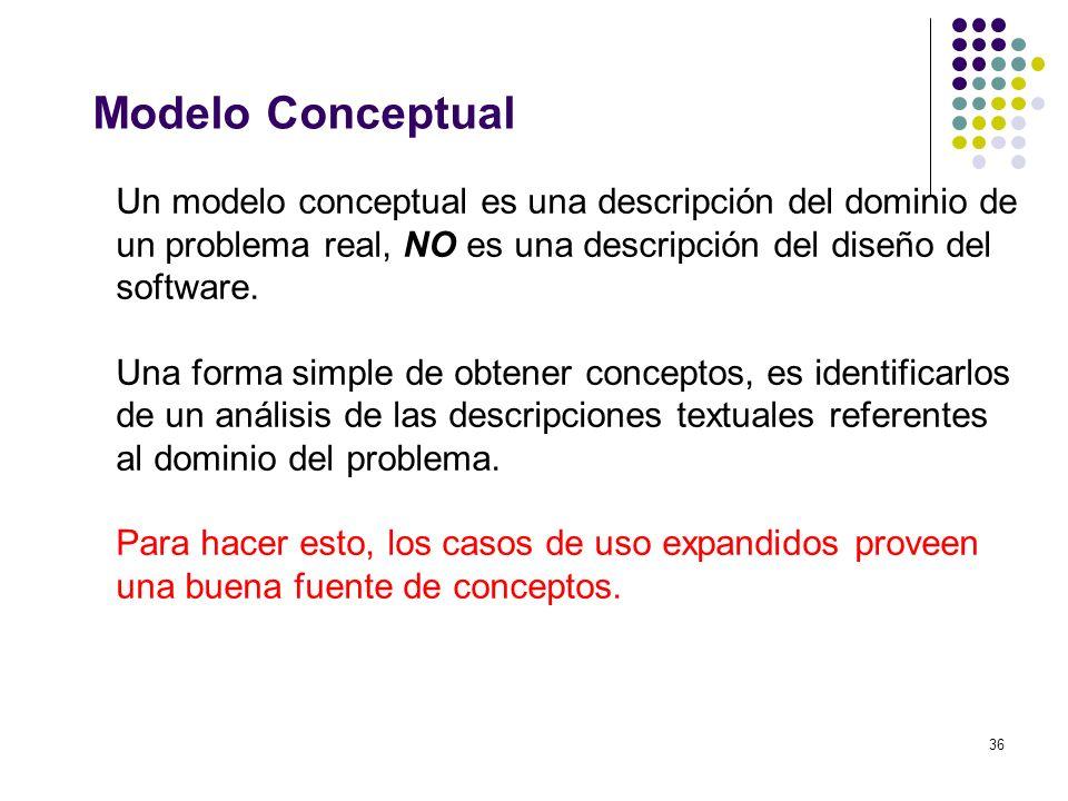 Modelo ConceptualUn modelo conceptual es una descripción del dominio de un problema real, NO es una descripción del diseño del software.