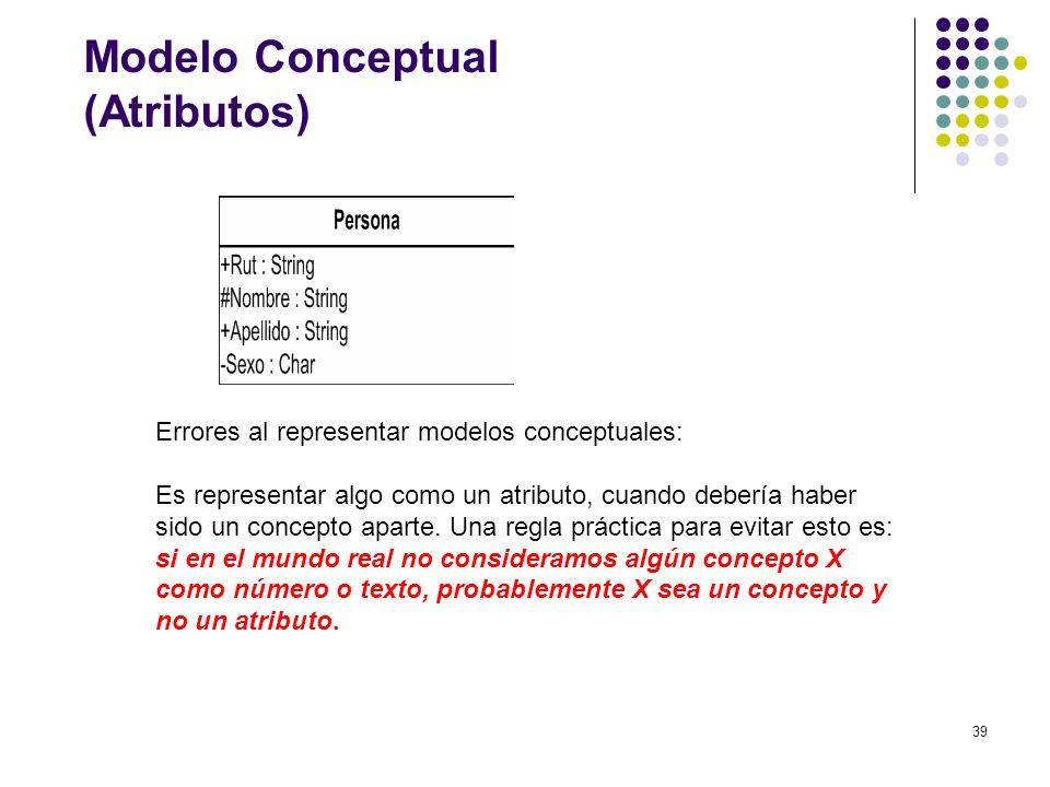 Modelo Conceptual (Atributos)