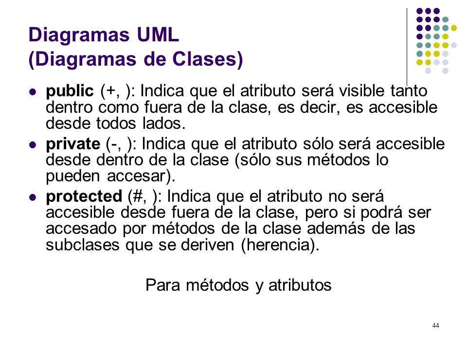 Diagramas UML (Diagramas de Clases)