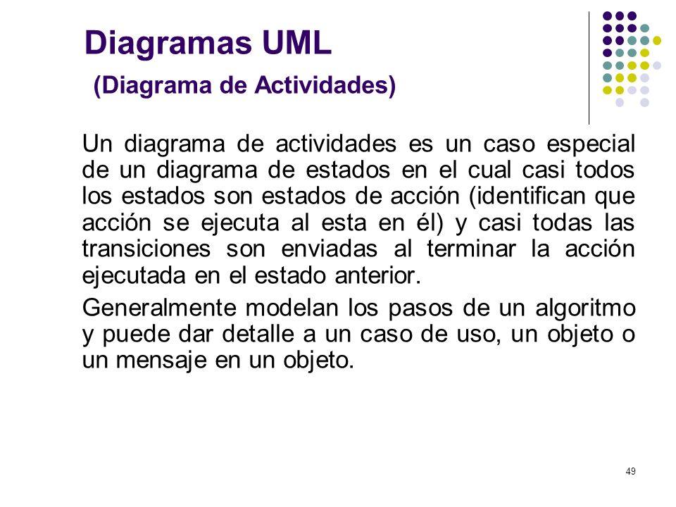 Diagramas UML (Diagrama de Actividades)