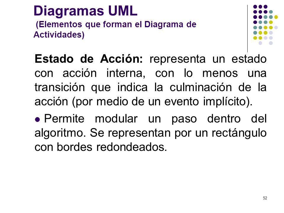 Diagramas UML (Elementos que forman el Diagrama de Actividades)