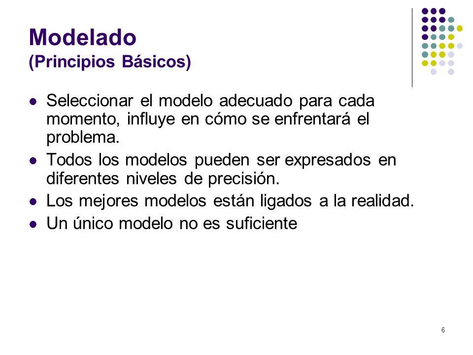 Modelado (Principios Básicos)