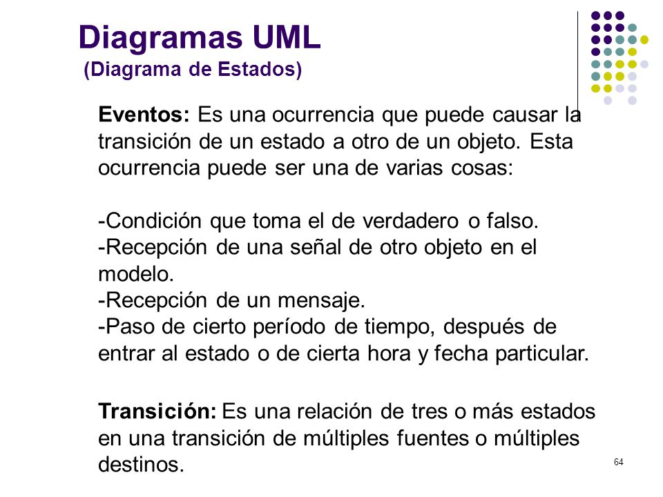 Diagramas UML (Diagrama de Estados)