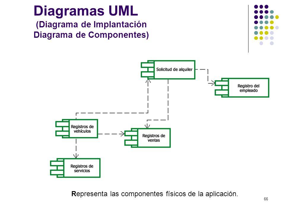 Diagramas UML (Diagrama de Implantación Diagrama de Componentes)