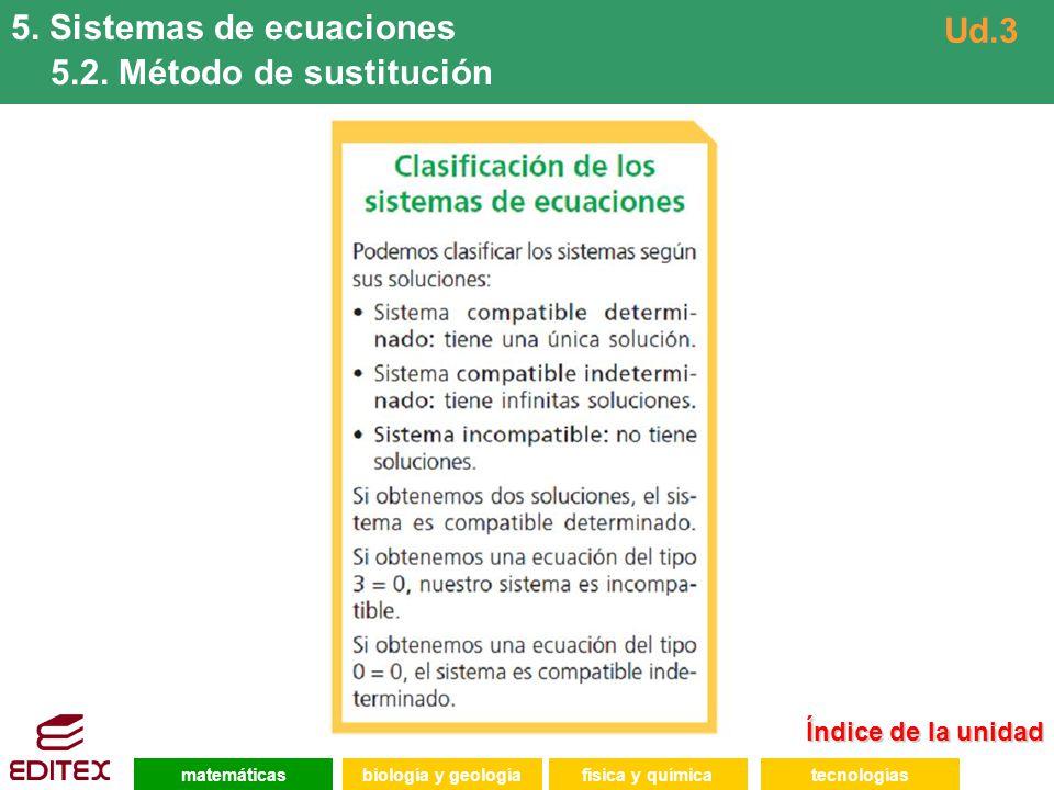5. Sistemas de ecuaciones 5.2. Método de sustitución Ud.3