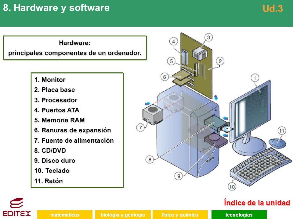 principales componentes de un ordenador.