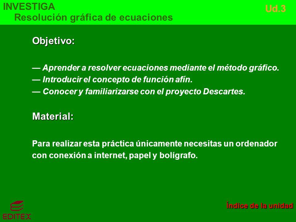 Resolución gráfica de ecuaciones Ud.3