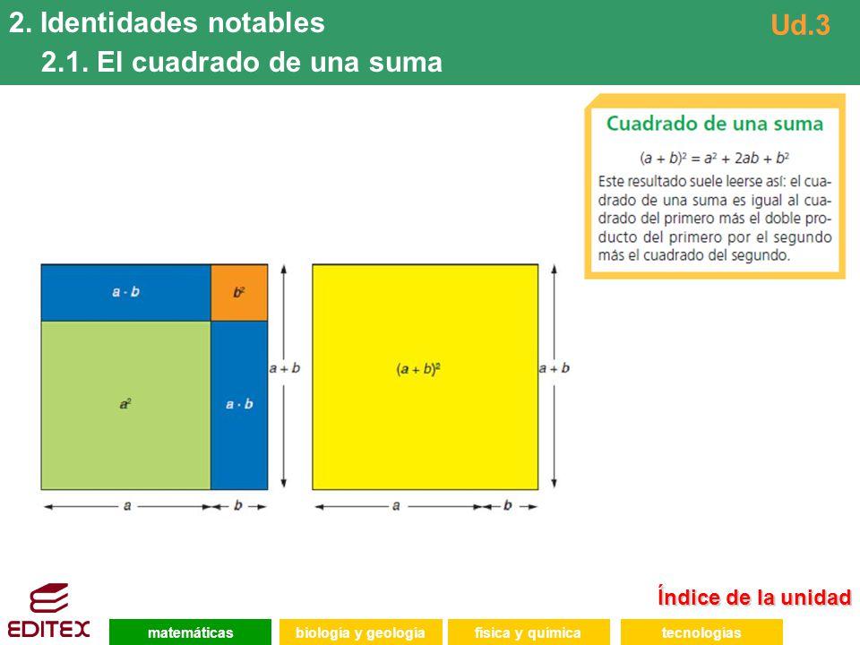2. Identidades notables 2.1. El cuadrado de una suma Ud.3