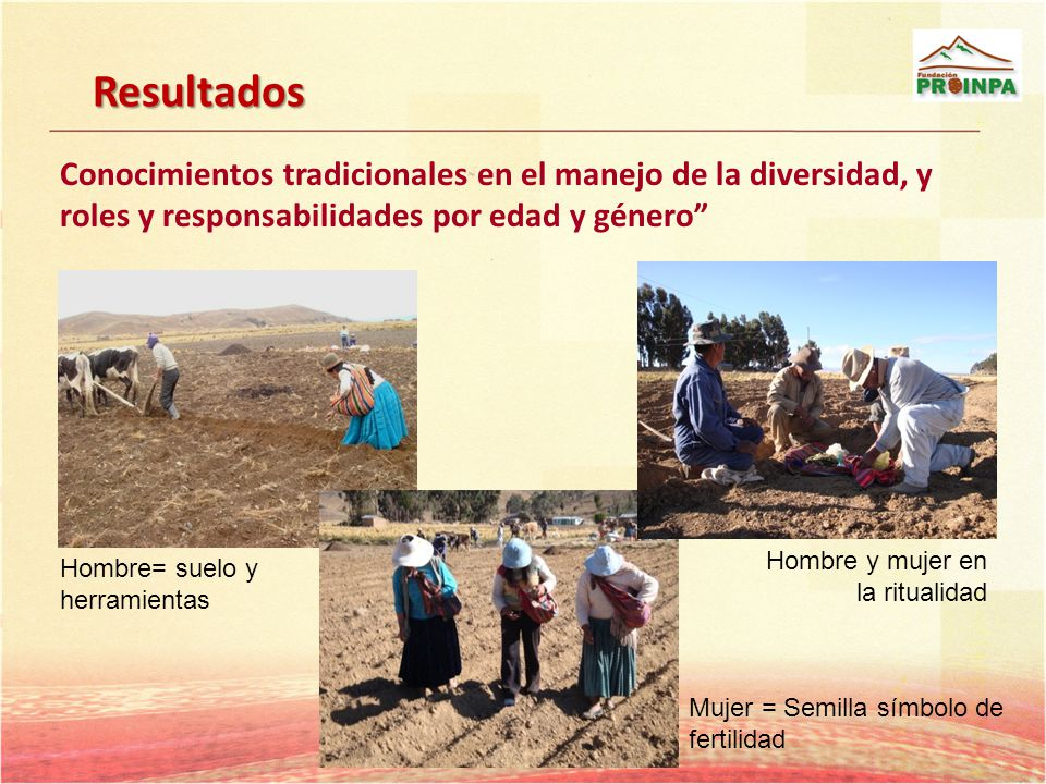 Resultados Conocimientos tradicionales en el manejo de la diversidad, y roles y responsabilidades por edad y género