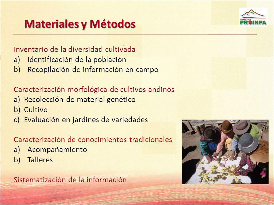 Materiales y Métodos Inventario de la diversidad cultivada