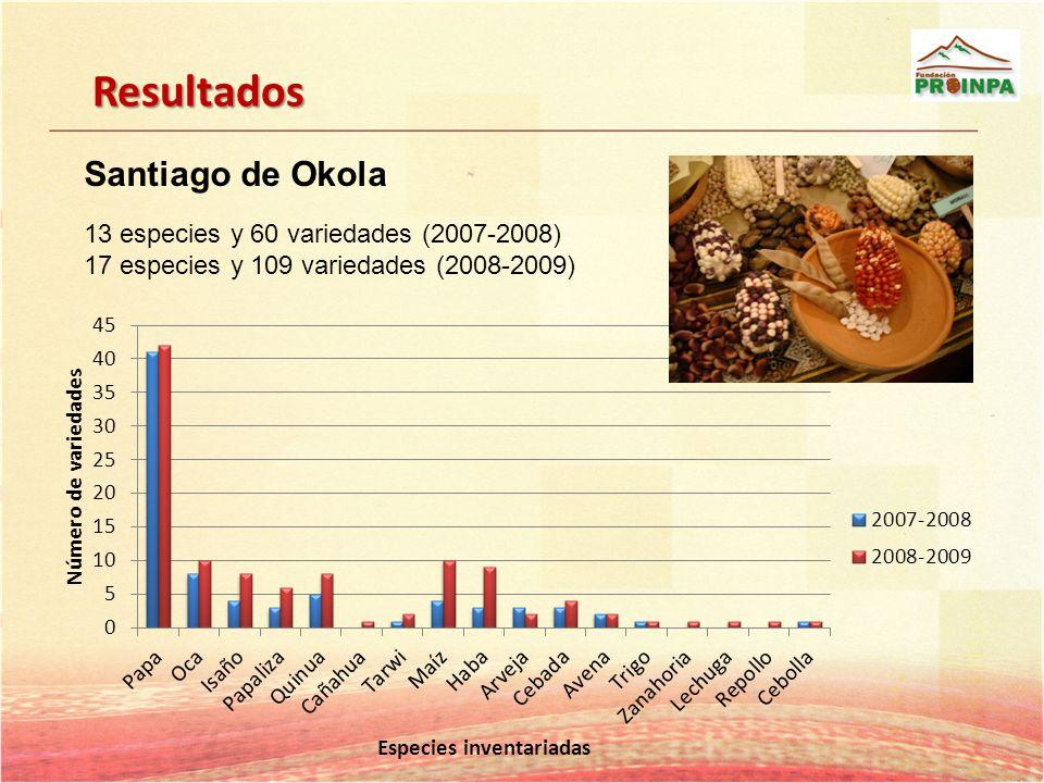 Resultados Santiago de Okola 13 especies y 60 variedades (2007-2008)