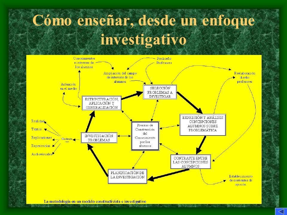 Cómo enseñar, desde un enfoque investigativo