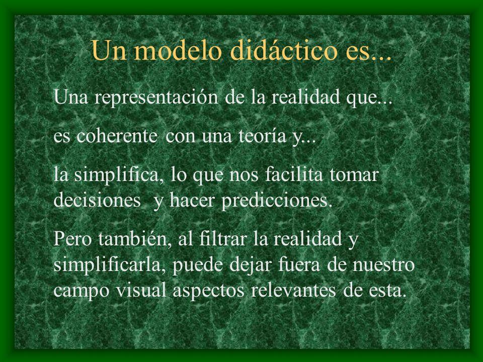 Un modelo didáctico es... Una representación de la realidad que...