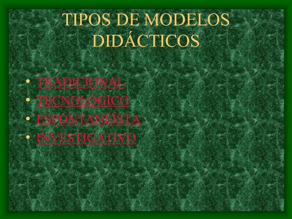 TIPOS DE MODELOS DIDÁCTICOS
