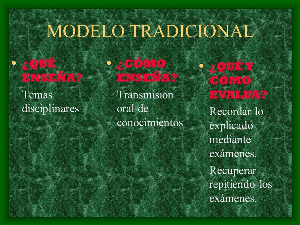 MODELO TRADICIONAL ¿QUÉ ENSEÑA Temas disciplinares ¿CÓMO ENSEÑA