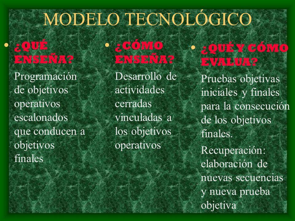 MODELO TECNOLÓGICO ¿QUÉ ENSEÑA