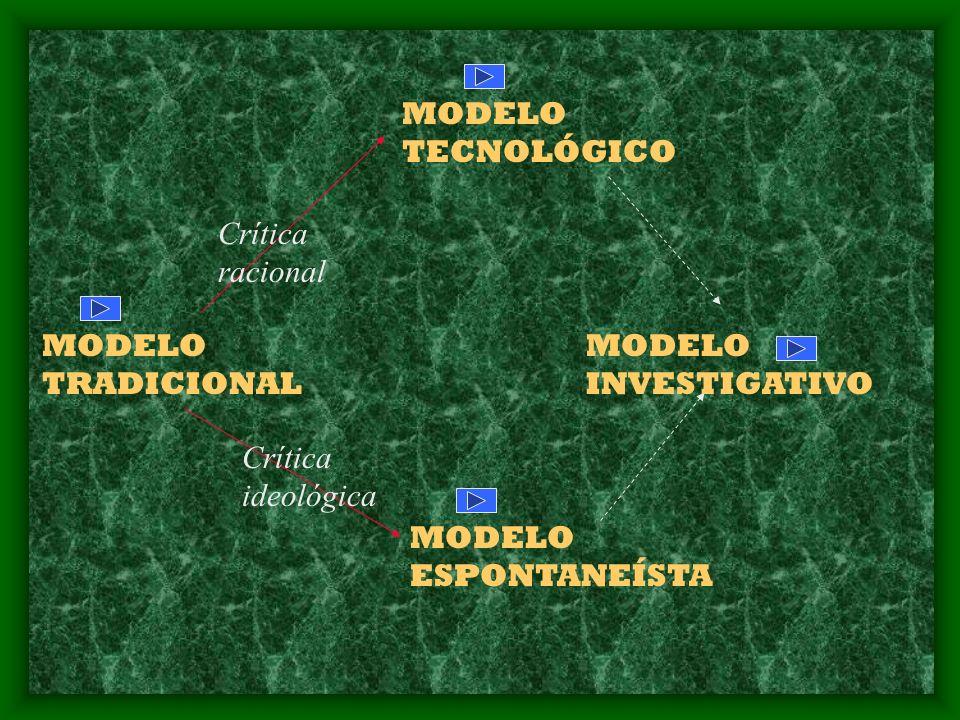 MODELO TECNOLÓGICO Crítica racional. MODELO TRADICIONAL. MODELO INVESTIGATIVO. Crítica ideológica.