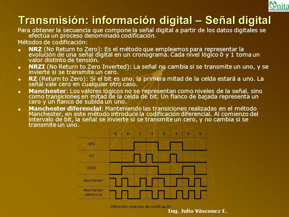 Transmisión: información digital – Señal digital