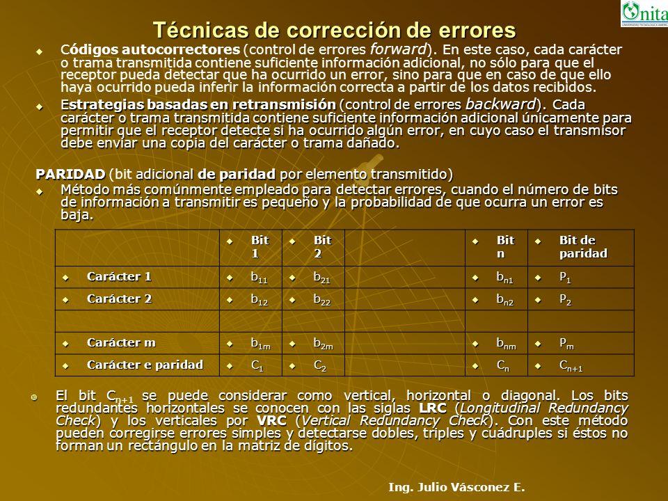 Técnicas de corrección de errores