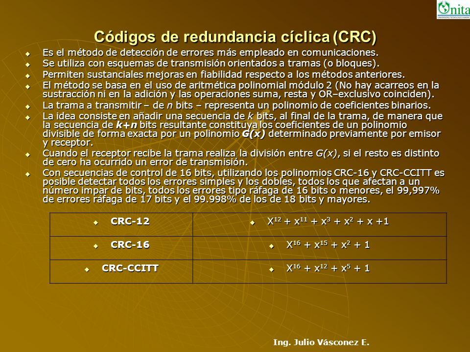 Códigos de redundancia cíclica (CRC)