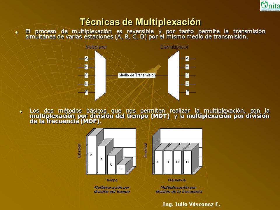 Técnicas de Multiplexación