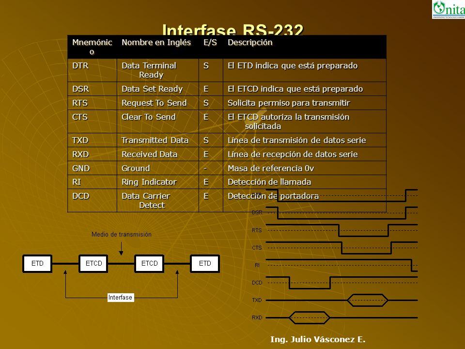 Interfase RS-232 Mnemónico Nombre en Inglés E/S Descripción DTR