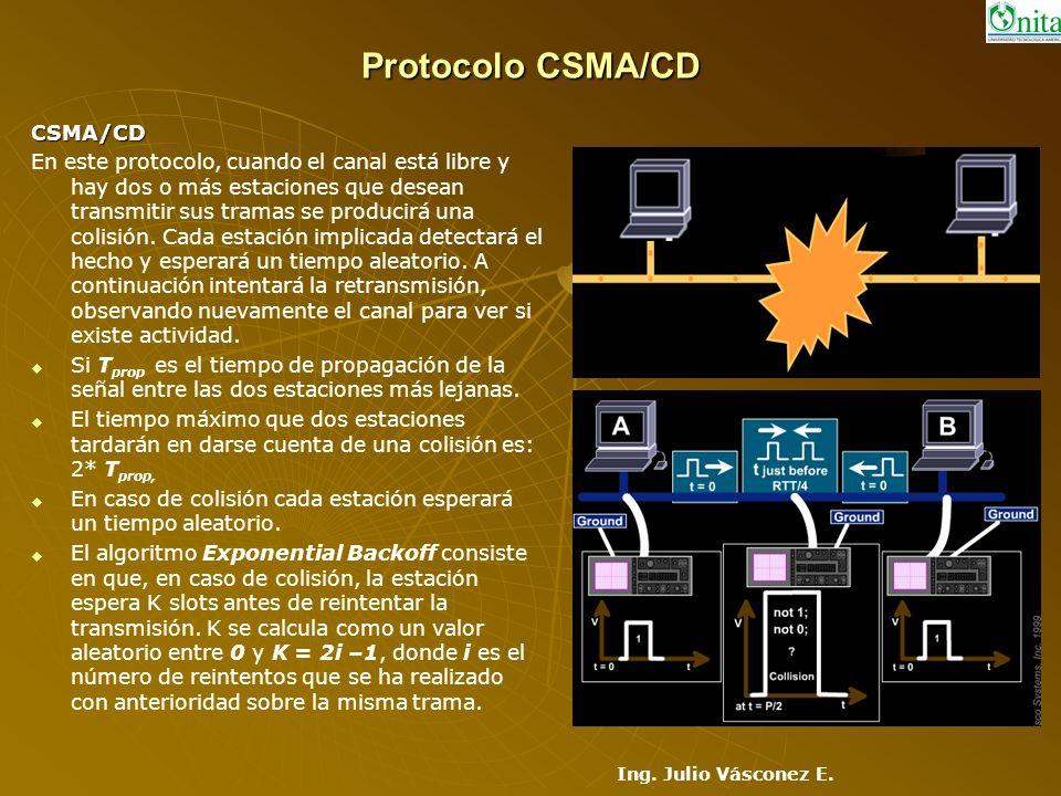 Protocolo CSMA/CD CSMA/CD