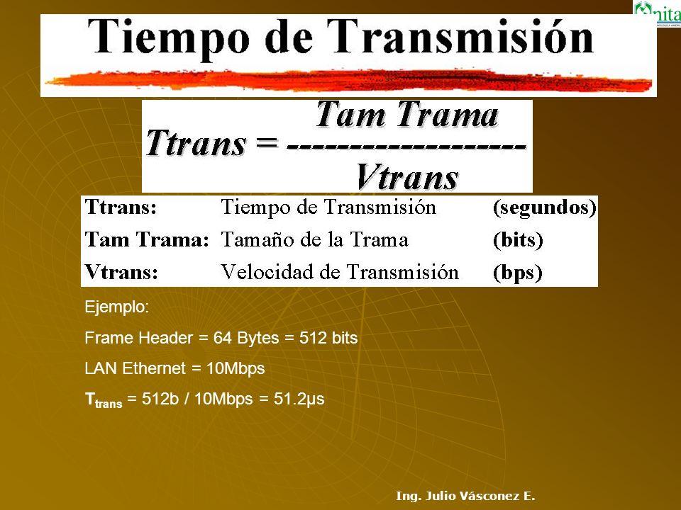 Ejemplo: Frame Header = 64 Bytes = 512 bits LAN Ethernet = 10Mbps Ttrans = 512b / 10Mbps = 51.2µs