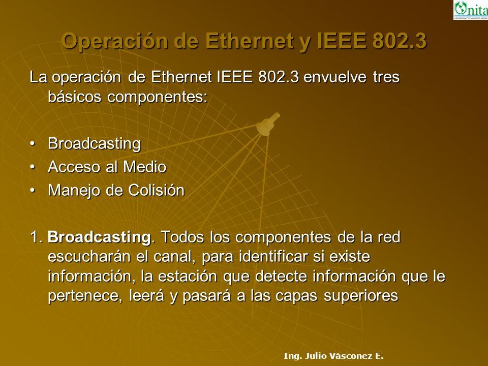Operación de Ethernet y IEEE 802.3