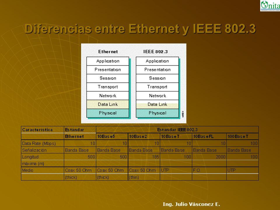 Diferencias entre Ethernet y IEEE 802.3