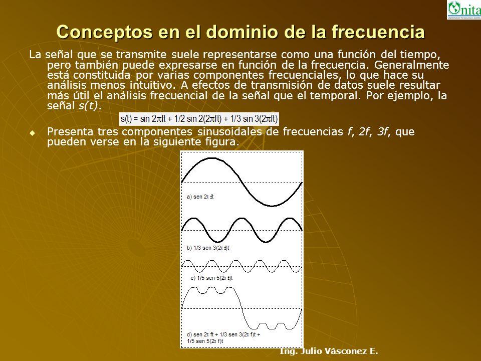 Conceptos en el dominio de la frecuencia