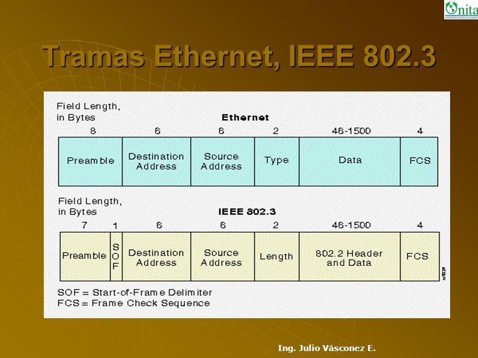 Tramas Ethernet, IEEE 802.3
