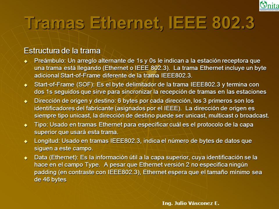 Tramas Ethernet, IEEE 802.3 Estructura de la trama