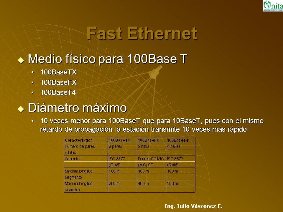 Fast Ethernet Medio físico para 100Base T Diámetro máximo 100BaseTX