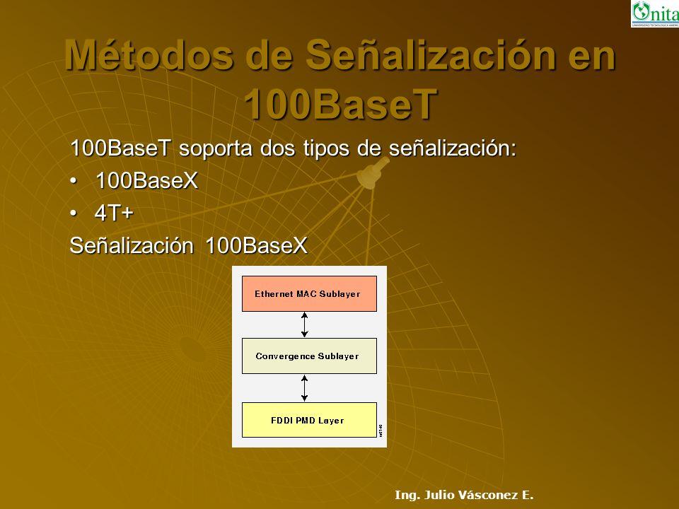 Métodos de Señalización en 100BaseT