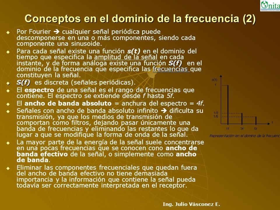 Conceptos en el dominio de la frecuencia (2)