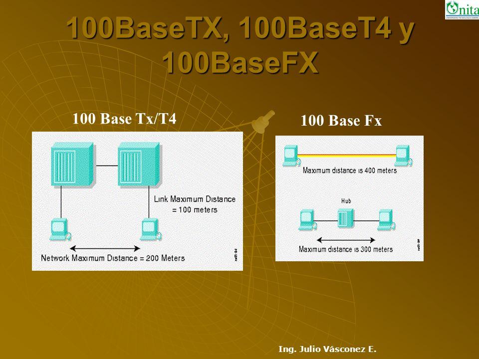 100BaseTX, 100BaseT4 y 100BaseFX 100 Base Tx/T4 100 Base Fx
