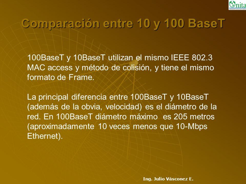 Comparación entre 10 y 100 BaseT