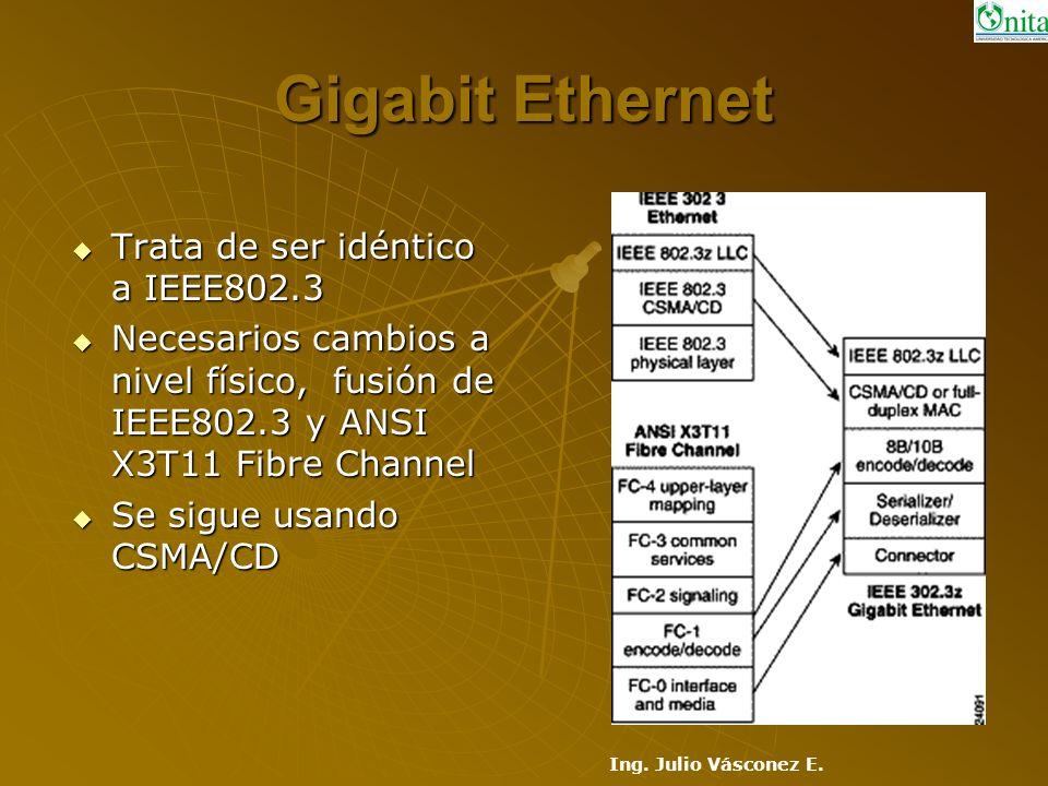 Gigabit Ethernet Trata de ser idéntico a IEEE802.3