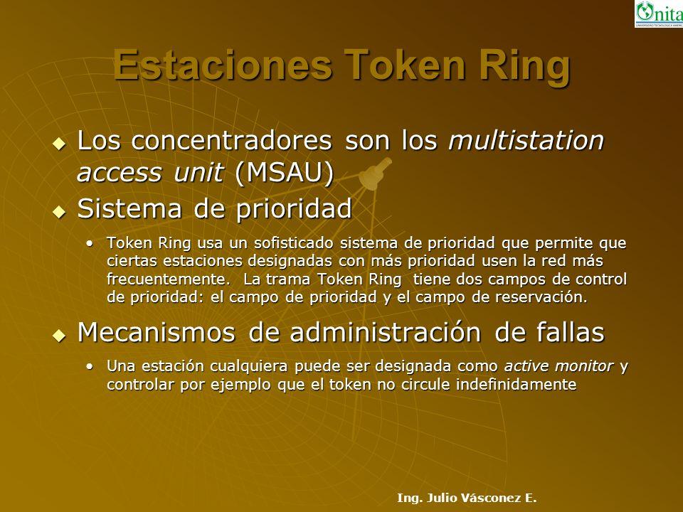 Estaciones Token Ring Los concentradores son los multistation access unit (MSAU) Sistema de prioridad.