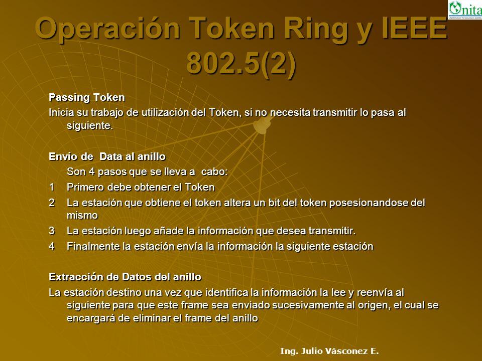 Operación Token Ring y IEEE 802.5(2)