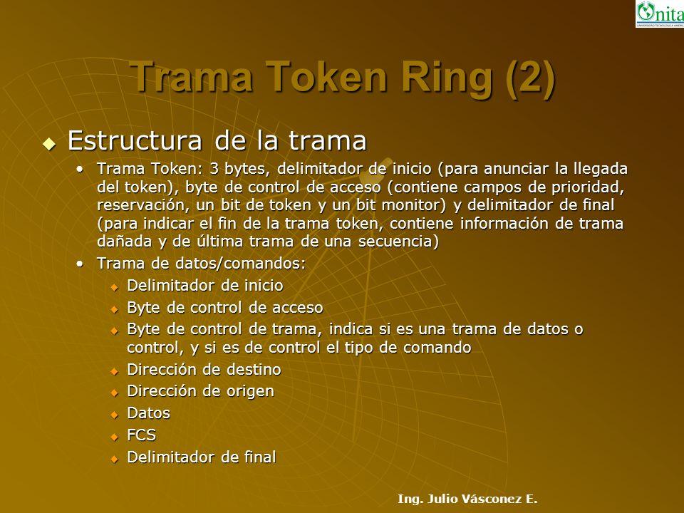 Trama Token Ring (2) Estructura de la trama