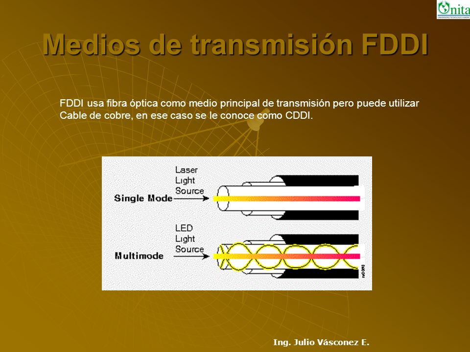 Medios de transmisión FDDI