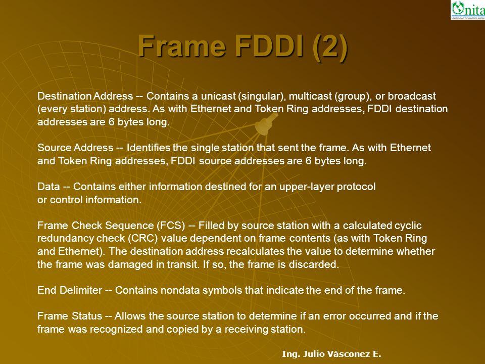 Frame FDDI (2)