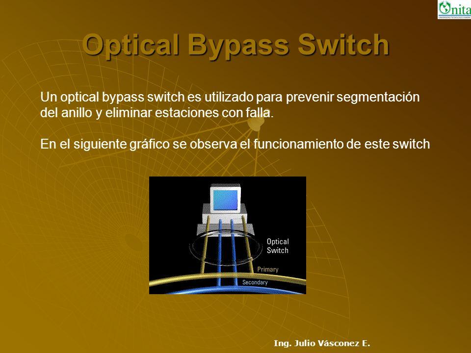 Optical Bypass Switch Un optical bypass switch es utilizado para prevenir segmentación del anillo y eliminar estaciones con falla.