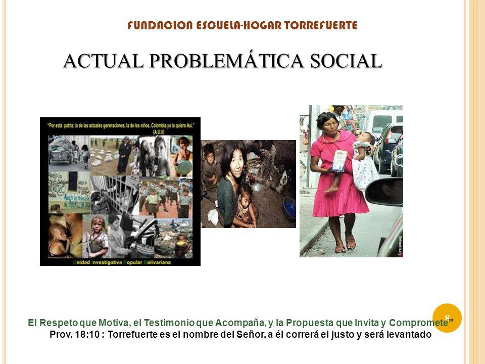 ACTUAL PROBLEMÁTICA SOCIAL