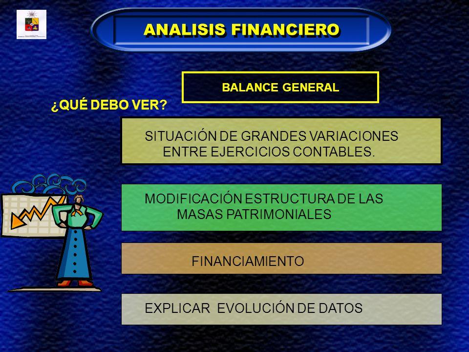 ANALISIS FINANCIERO ¿QUÉ DEBO VER SITUACIÓN DE GRANDES VARIACIONES