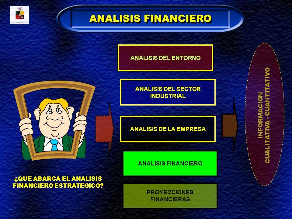 ANALISIS FINANCIERO ANALISIS DEL ENTORNO ANALISIS DEL SECTOR